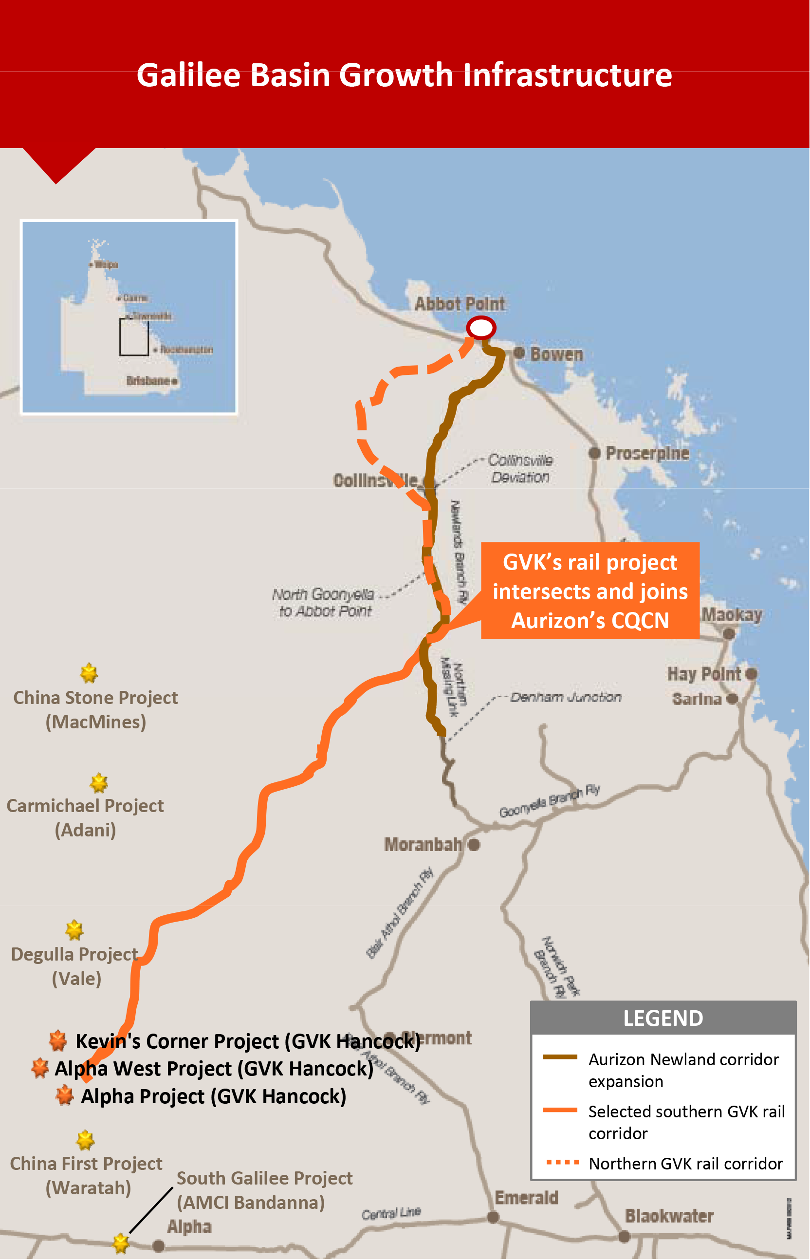 Proposed GVK Hancock Aurizon Rail Alignment